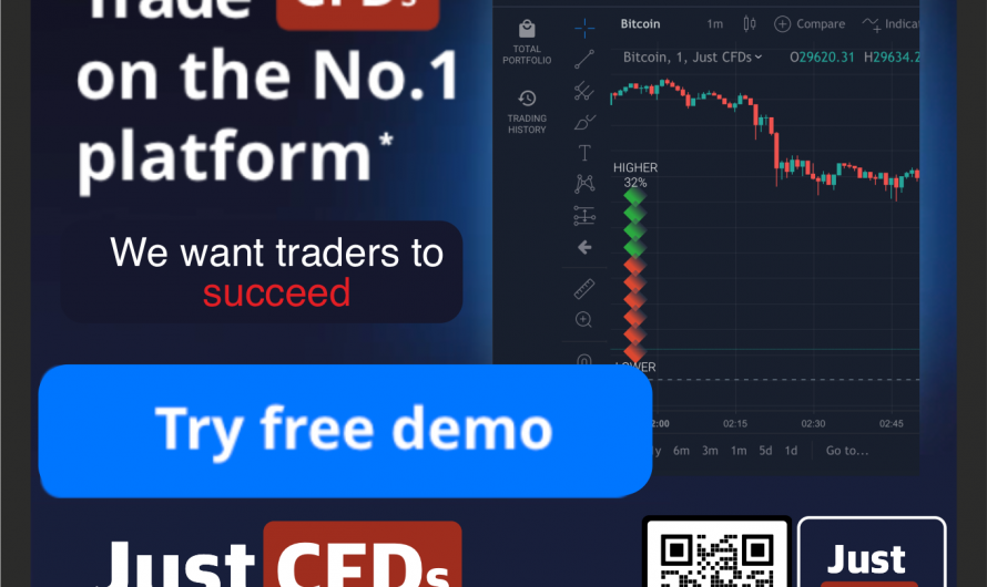 What is CFD Trading and about Just CFDs Broker